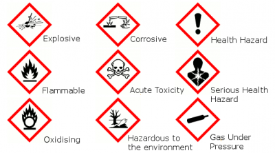 Do You Know What's on a Household Chemical Label?